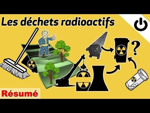 [Résumé] Les déchets radioactifs - ÉNERGIE#12