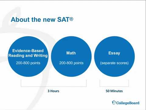 For Parents: How Colleges Use SAT Scores