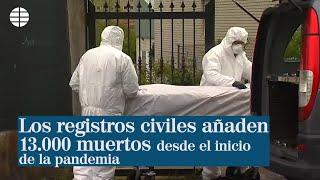 Los registros civiles añaden 13.000 muertos desde el inicio de la pandemia