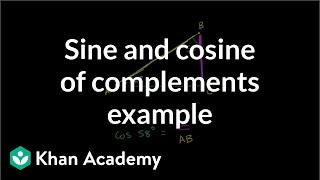 Sine and cosine of complements example