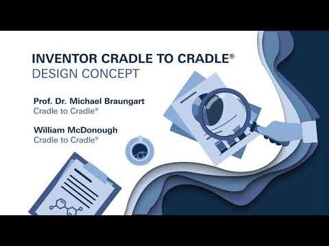 GROHE C2C Video