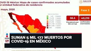 LO ÚLTIMO: Asciende a 49 mil 219 casos positivos de Covid-19 en México