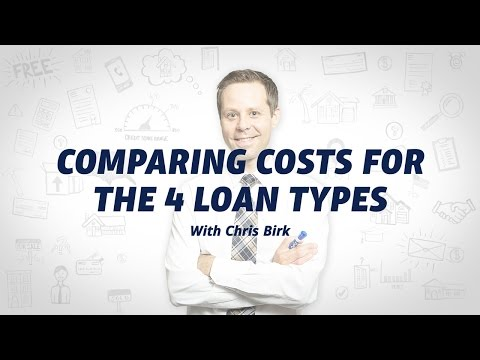 Comparing Different Types of Mortgage Options - Veterans United Home Loans