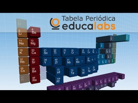 Periodic table educalabs 12102 apk aptoide periodic table educalabs urtaz Images