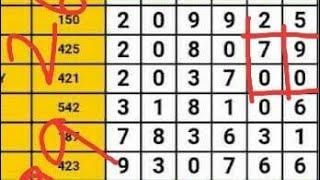 ????? | Kerala Lottery Guessing today | NIRMAL NR-154 | 05.01.2020
